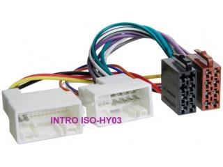 ISO Hyundai IX-35, Solaris, KIA Sportage 10+