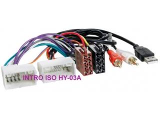 ISO Hyundai IX-35, Solaris, KIA Sportage 10+ (AUX+USB)